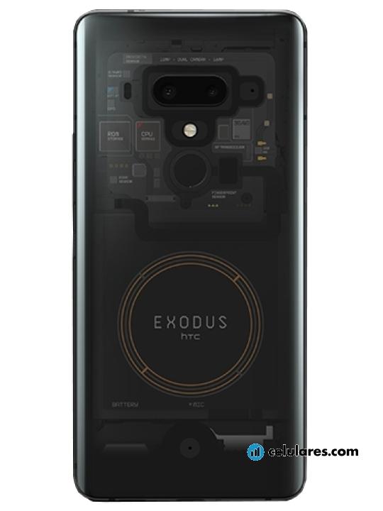 Fotografía grande Varias vistas del HTC Exodus 1 Azul. En la pantalla se muestra Varias vistas